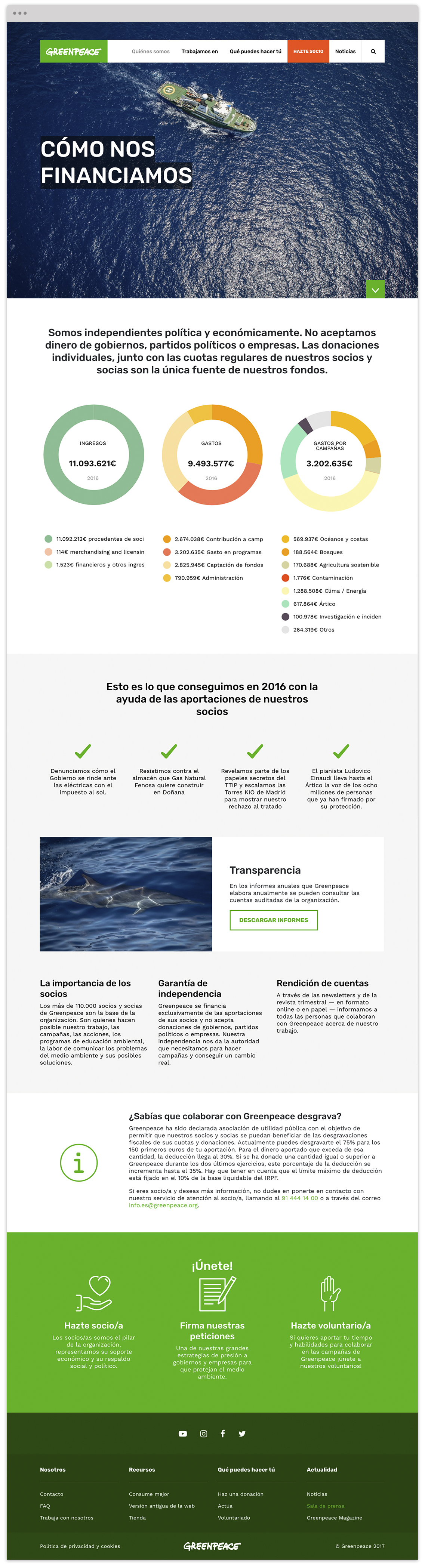 Greenpeace Spain website  Screenshot 2